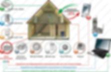 alarm-system(1).jpg