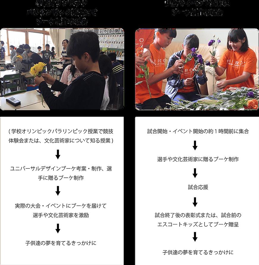 process-min-min.png