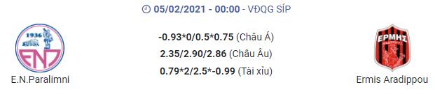 Kèo nhà cái - Paralimni vs Aradippou - kubets.net
