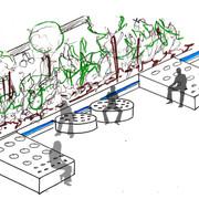 Sustaining Ecosystem