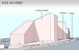 Future Towers, pune