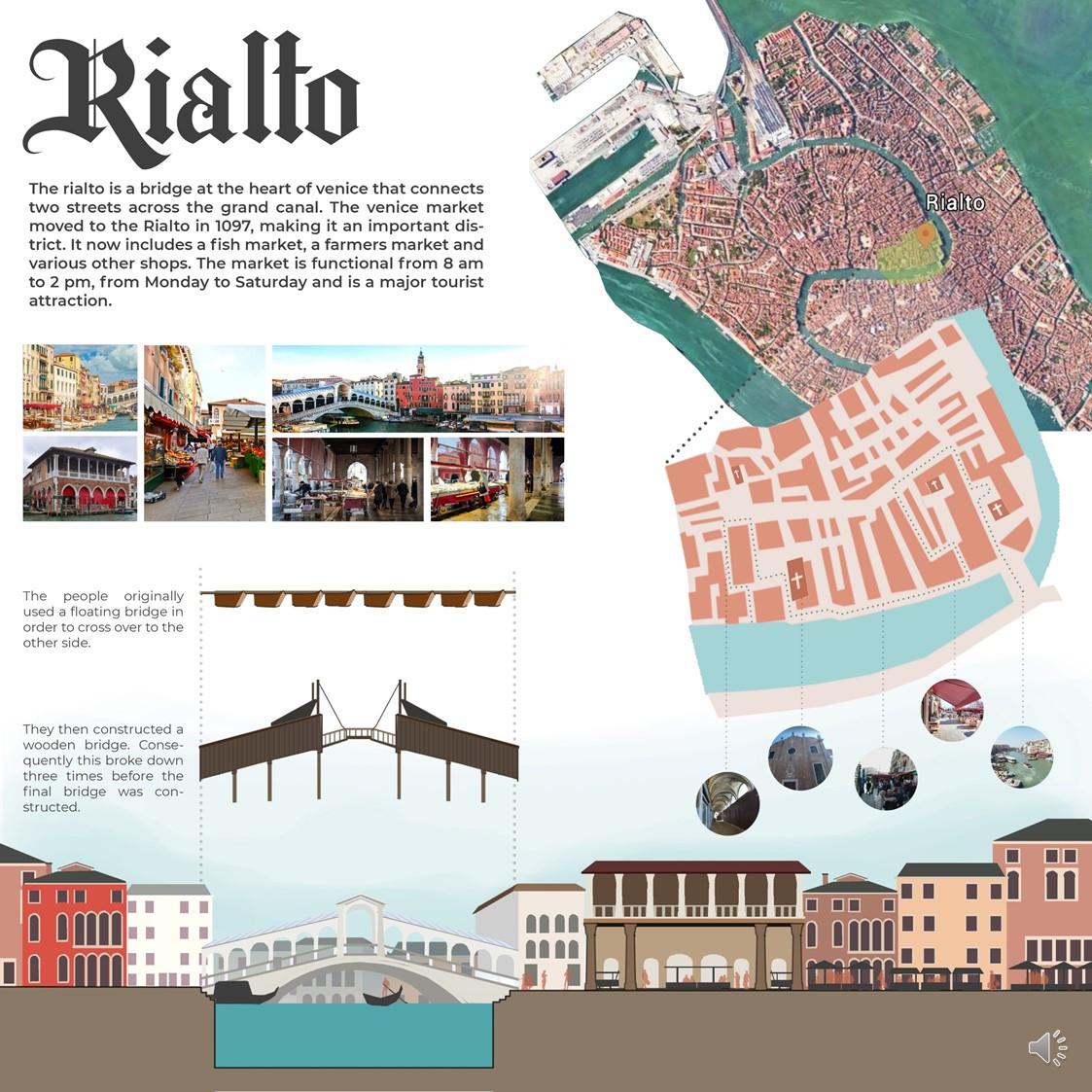 Streetscape Study of The High Line & Rialto