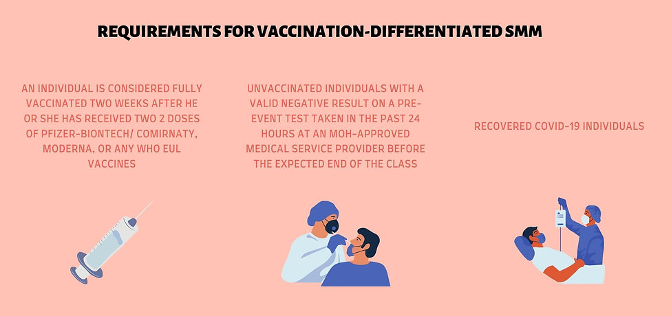vaccination-differentiated .jpg