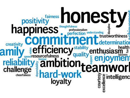 Words to Live By: Aligning Desired Behavior With Your Company Values