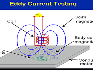 Nondestructive testing for coil heat exchanger