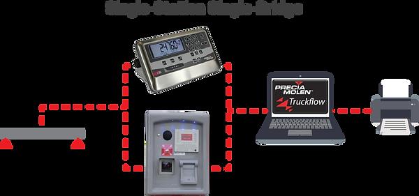 Single Station Bridge.png