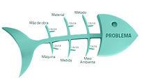 planilha-de-diagrama-de-ishikawa-em-exce