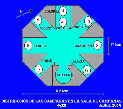 Distribucion de campanas.jpg