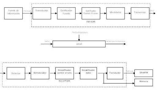 sistema telematico.jpg