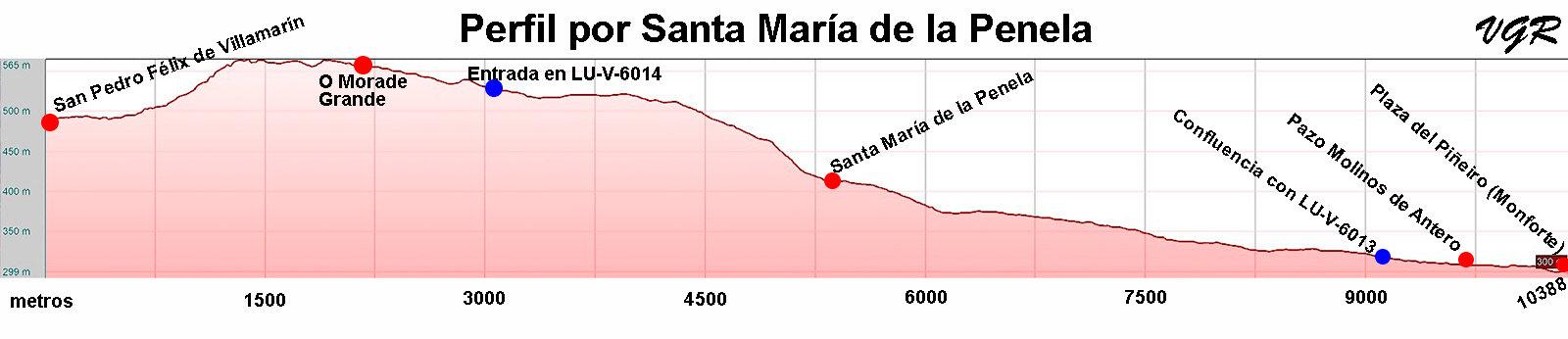 Perfil por La Penela-WEB.jpg