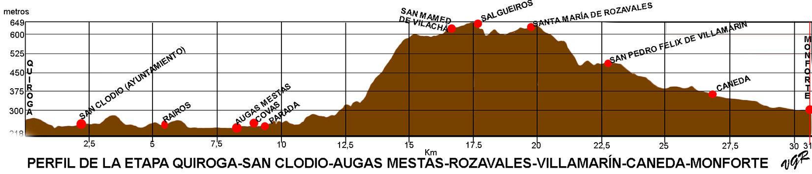 Perfil Quiroga-Monforte por Caneda-WEB.jpg