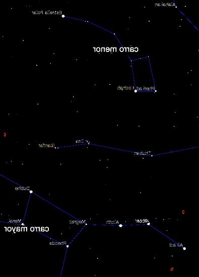 Mapa de la osa mayor y menor-simetria.pn