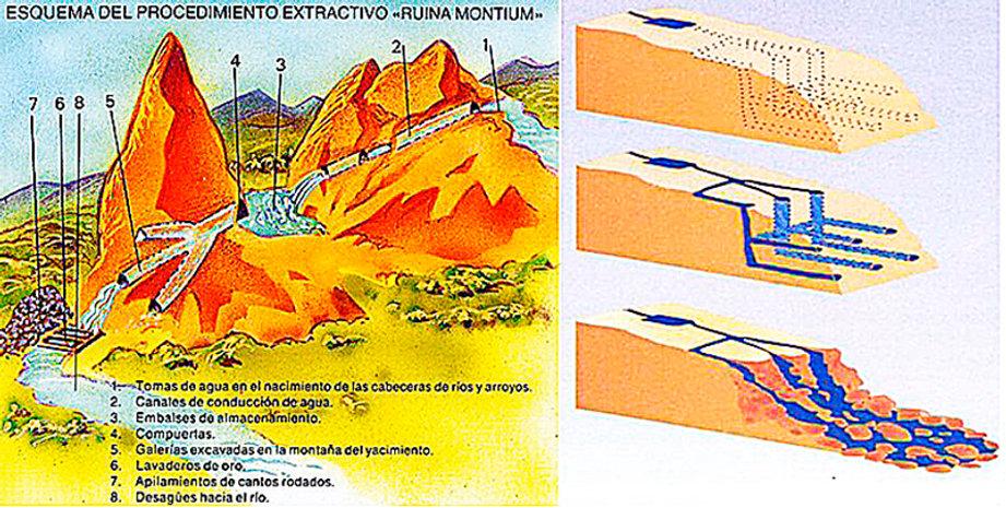 Tecnica del ruina mointium-1.jpg