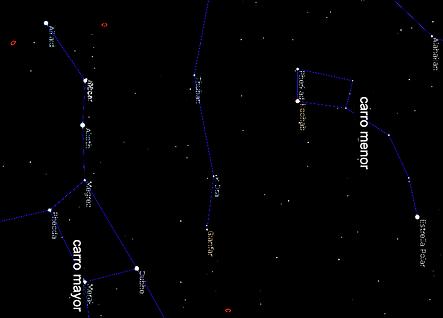 Mapa de la osa mayor y menor-rotado 90.p