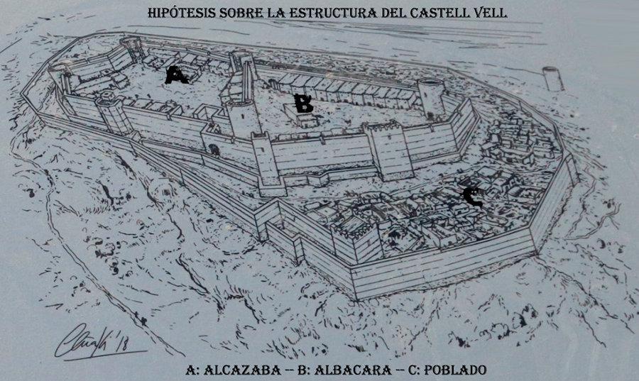 Estructura-castillo-WEB.jpg