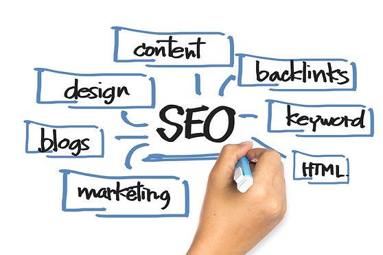 Hand writing SEO (Search Engine Optimiza