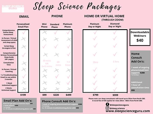 Copy of SLEEP SCIENCE PACKAGES (2).png