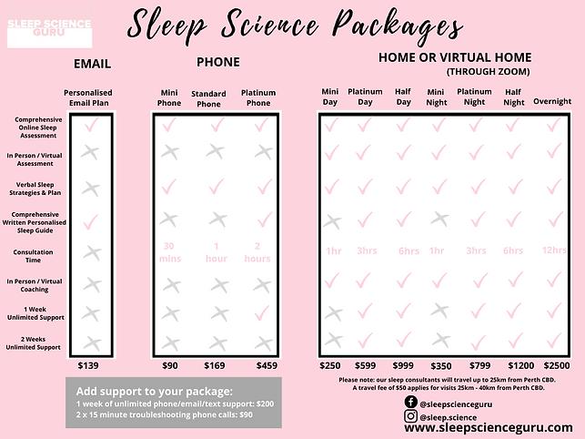 SLEEP SCIENCE PACKAGES (7) (1).png