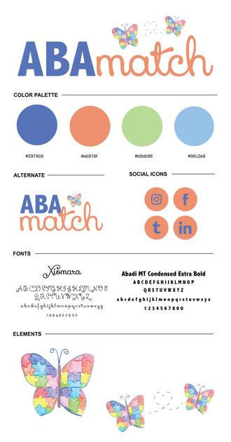 ABAmatch Brand Board