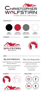 Wolfstirn Brand Board