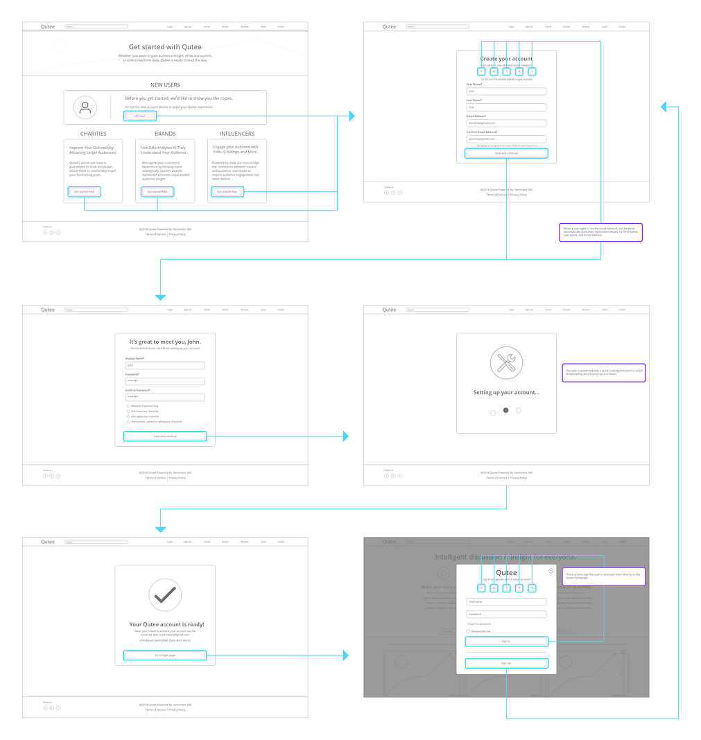 wireflows_annotations-min.png