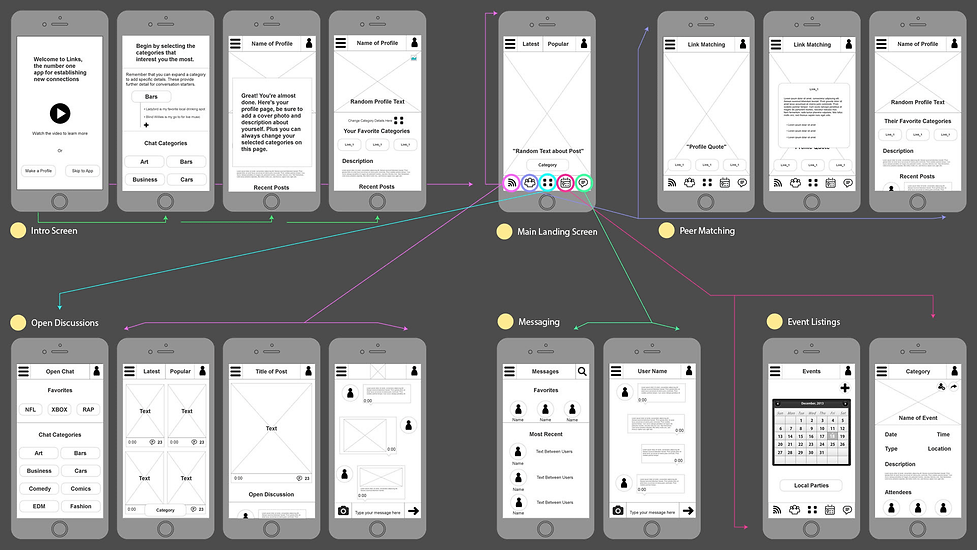 wireframes-min.png