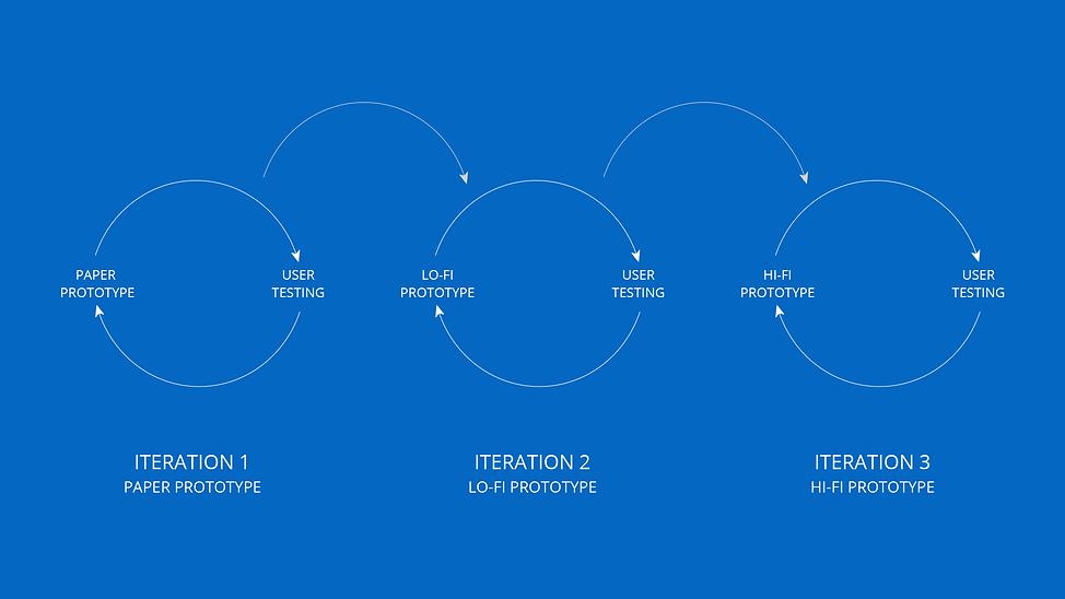 iteration_process-min.png
