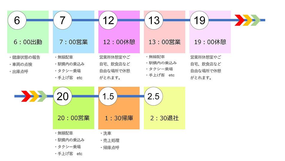 隔勤24H〇〇〇.jpg