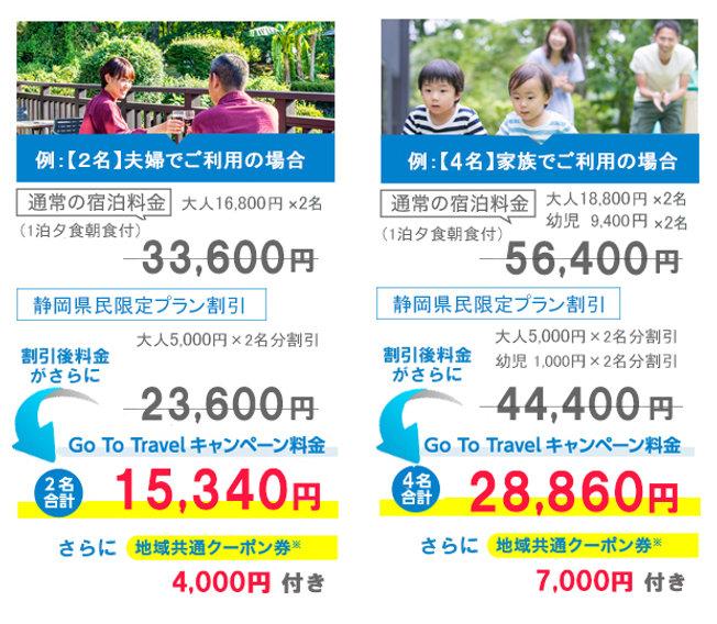静岡県民Goto料金例.jpg