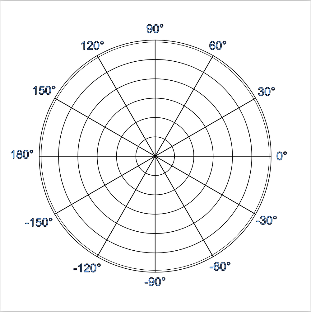 Vector-Polar Graph