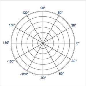 Free Vector Image- Polar Graph