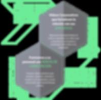 Video Marketing para Recursos Humanos - INNOVATION HUB CONSULTING