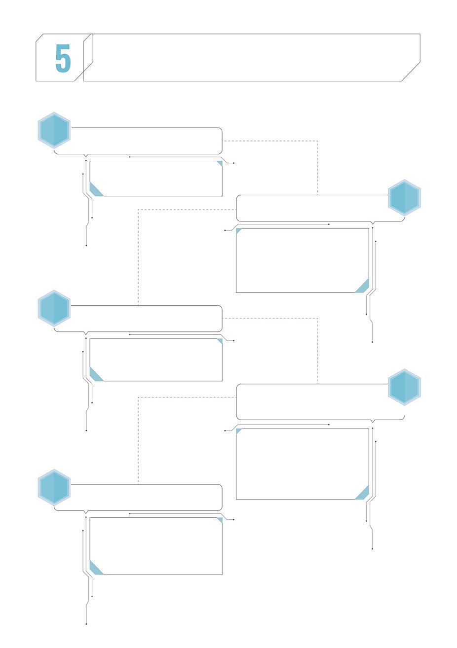 Pasos para una transformación empresarial - INNOVATION HUB CONSULTING