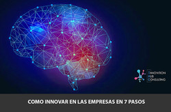 INNOVATION HUB CONSULTING - Post Como Innovar en las Empresas