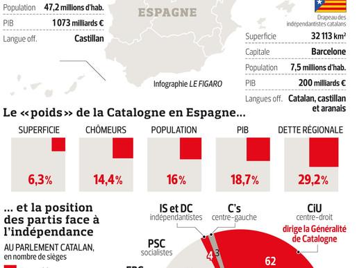 Mais en fait il s'est passé quoi en Catalogne?