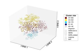 nsp3_organism_t-sne_3d_plot.png