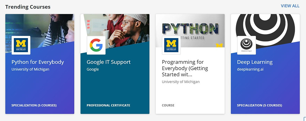 Popular courses in Computer Science