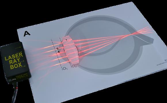 Lasers lignes 5 faisceaux rouge