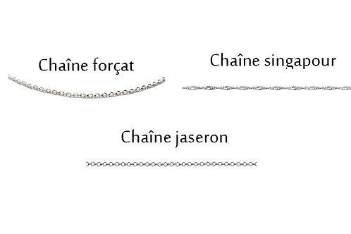 Choisissez la chaîne de votre collier