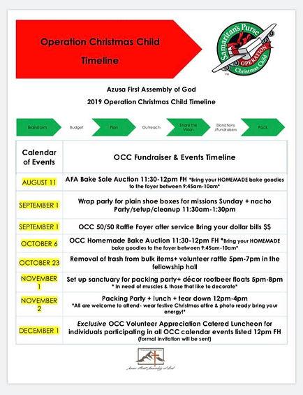 OCC Timeline.jpg
