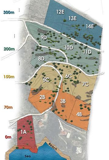 [GR] Masterplan plots.jpg
