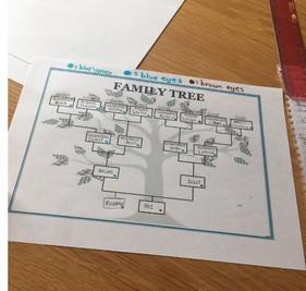 Darcie family tree.JPG