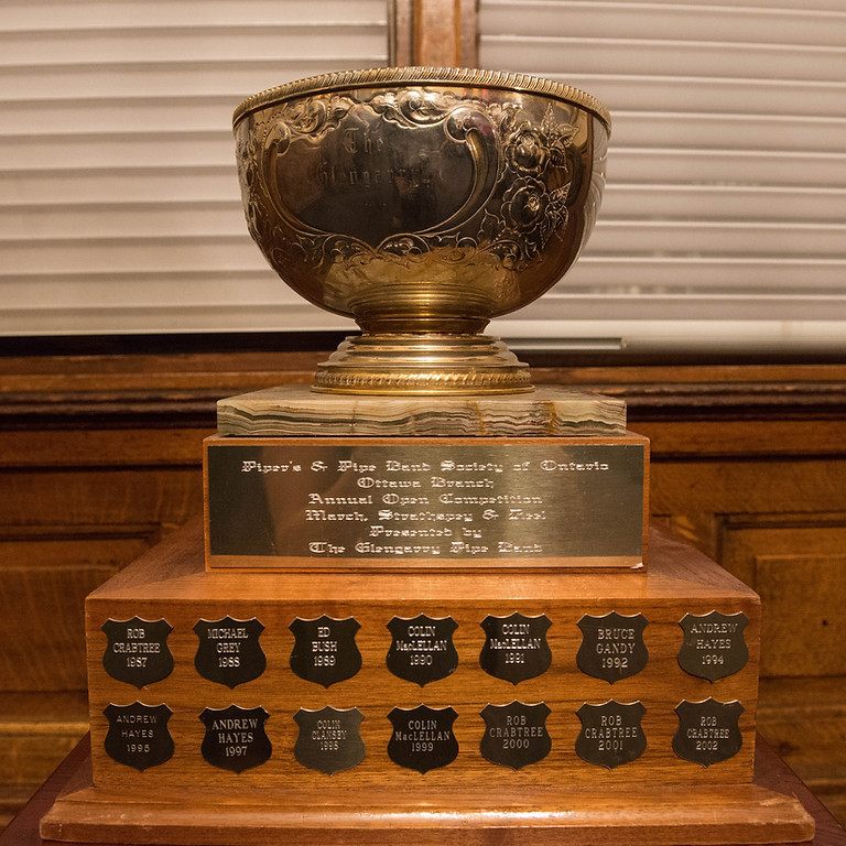 2021 Glengarry Cup Results and Prize Winning Performances