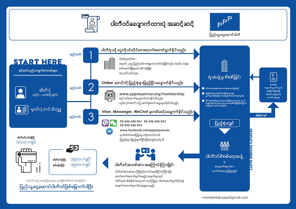 PPP Membership Application Process v2.jp