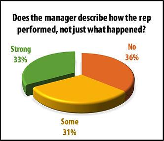 Manager Describes.jpg