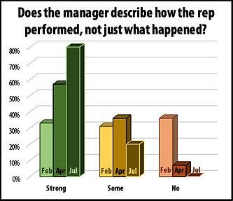 Manager Describes 3.jpg