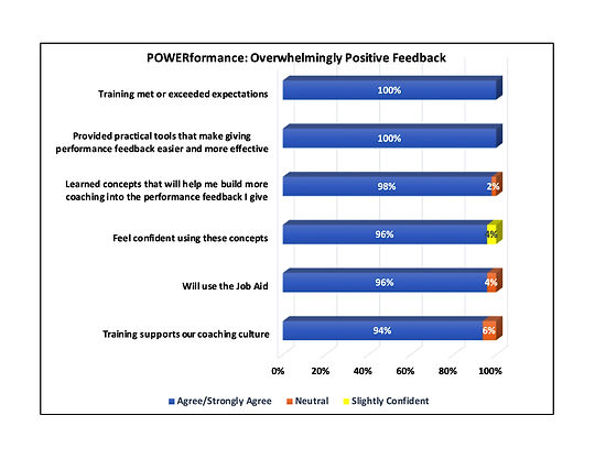 PF Feedback Chart.jpg
