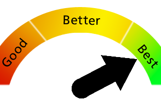 Simple Follow Up — One Way to Maximize Performance Conversations