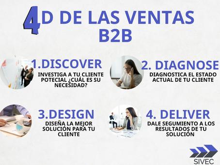 Las 4D; de las ventas B2B
