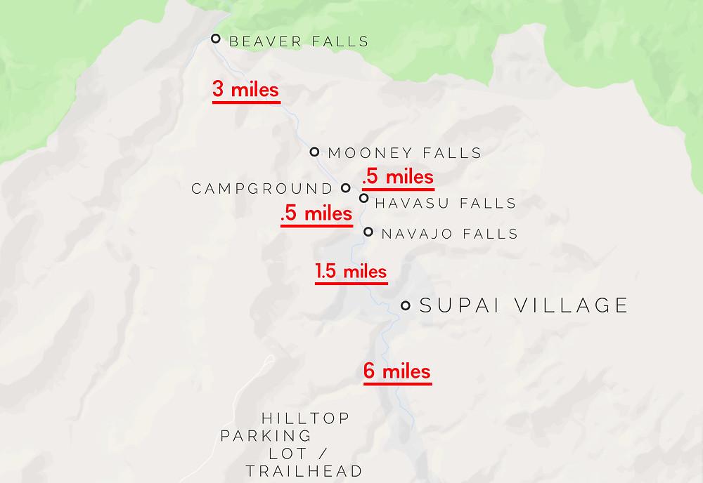 Havasuapi Map